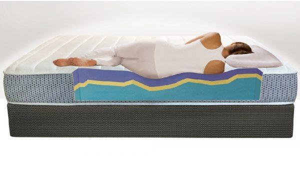 ريستونيك تقدم أحدث التقنيات الخاصة بالمراتب في معرض النوم
